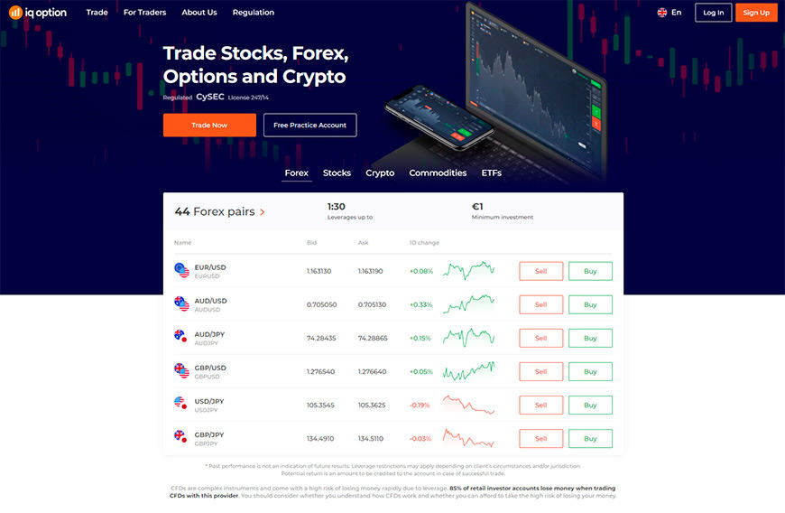 Cryptocurrency Trading at IQ Option